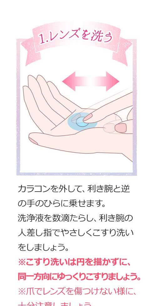 1.レンズを洗う